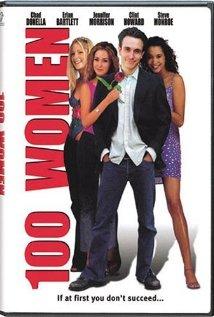 Girl Fever 2002 poster