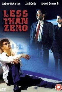 Less Than Zero 1987 poster