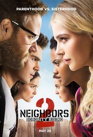Neighbors 2: Sorority Rising (2016) cover