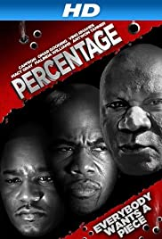 Percentage (2014) cover